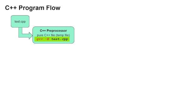 Questa SIM SystemC:C++封面图片介绍
