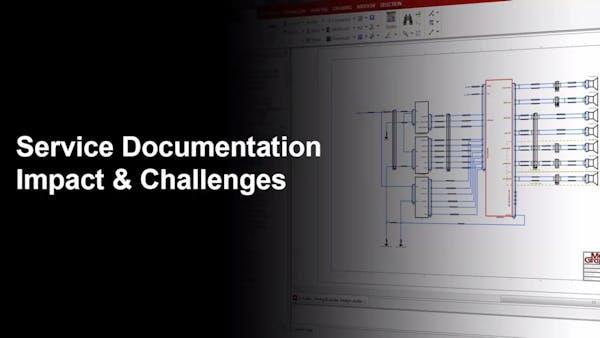 服务文档影响和挑战涵盖图像