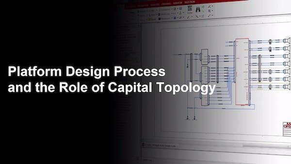 平台设计过程及首都拓扑覆盖形象的作用
